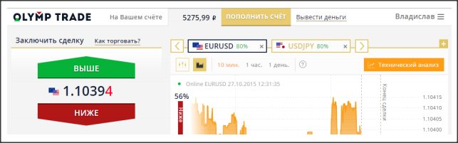 Tradingview binomo-11